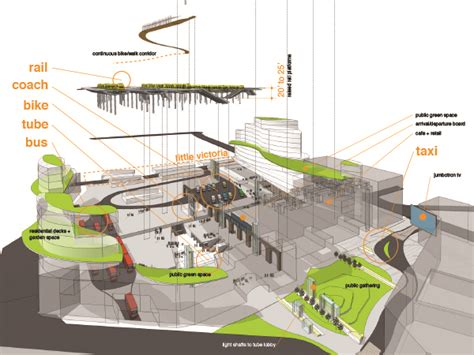 Architecture And Mba Degree by Nc State College Of Design