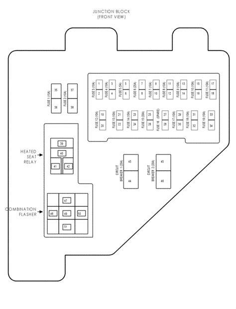 dodge ram  iod fuse diagram  wiring diagrams