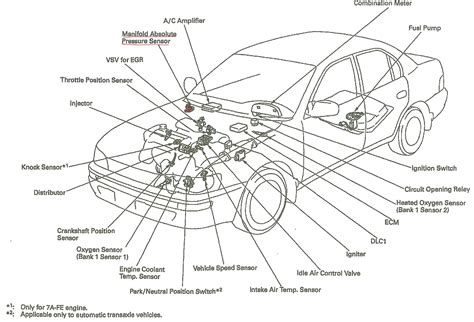 Sensor Map Great Corolla p0401 exhaust gas recirculation flow insufficient detected what do i do about this code