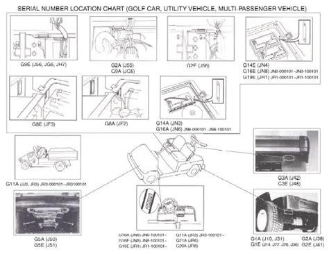yamaha electric golf cart wiring g27e wiring diagram manual