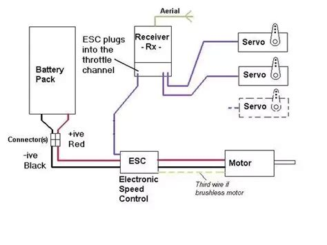speed of electricity in wire how does esc electronic speed work quora