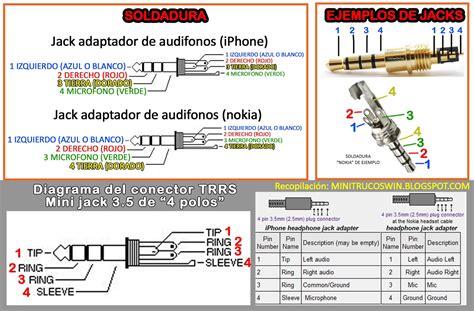 meggitt resistors datasheet reparando un lificador de audio 28 images lutowanie przewodu z mini 3 5mm elektroda pl