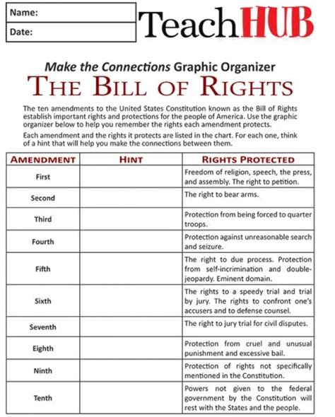 printable quiz on the bill of rights bill of rights graphic organizer mind games 3 simple