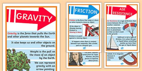 types of forces display posters forces types of