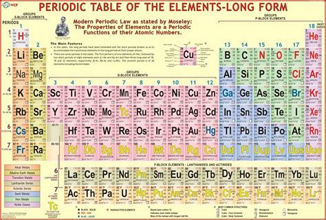 printable periodic table for wall periodic table wall chart paper print educational