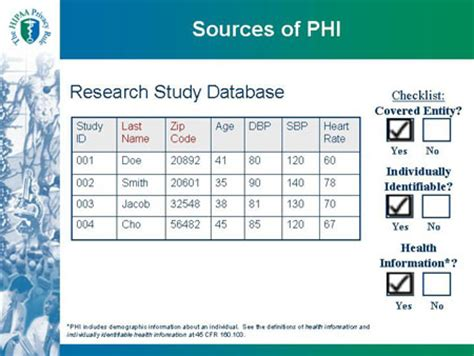 45 cfr section 160 103 hipaa privacy rule and its impacts on research