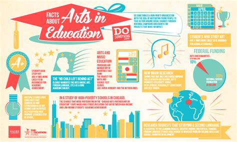 infographic art using arts statistics