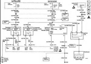 wiring schematic for 1998 chevy fuel transfer system autos post