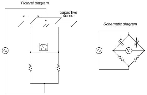 a diode bridge circuit for use with capacitance transducers ac instrumentation transducers ac metering circuits electronics textbook