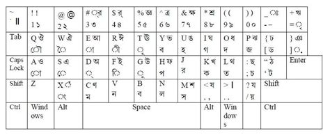 keyboard layout inscript file bengali inscript layout jpg wikimedia commons