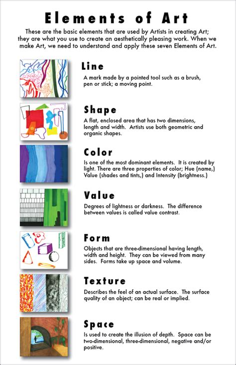 design elements of a play elements of art poster