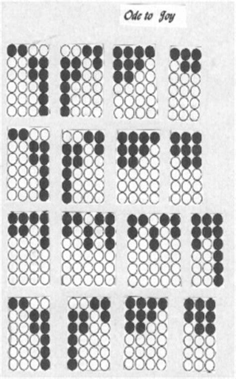 TinWhistle Charts