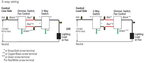 way switch wiring diagram with dimmer 3 get free image