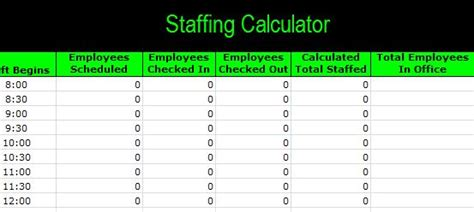 Staffing Calculator Template Staffing Calculator Excel Excel Staffing Calculator