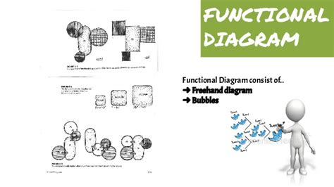 functional diagram architecture landscape architecture ici itd