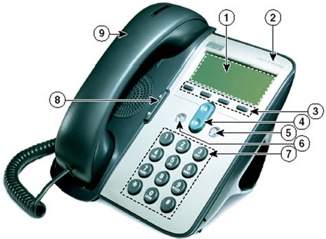 Resumes For Office Jobs by How To Use Your 7911 Ip Phone