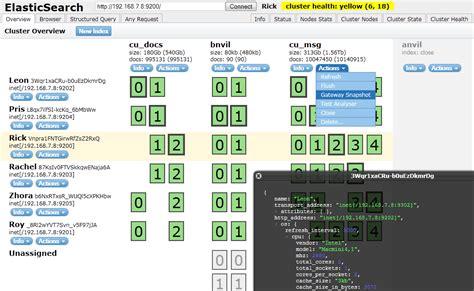 elasticsearch tutorial github http mobz github com elasticsearch head screenshots