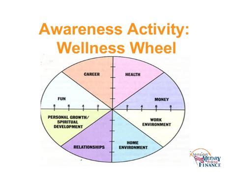 Wellness Wheel Worksheet by Worksheets Wellness Wheel Worksheet Opossumsoft