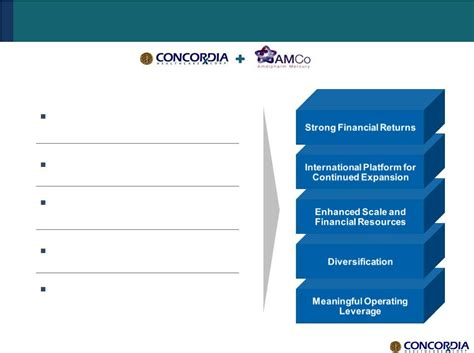 form 6 k concordia healthcare for sep 21