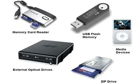 storage devices storage devices kullabs com