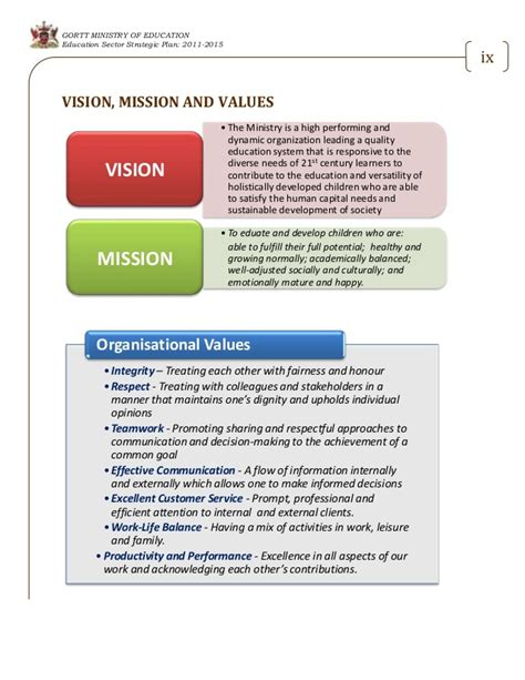 educational strategic planning template ministry of education strategic plan