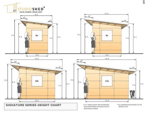www studio shed com common dimensions for the studio sheds