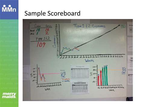4 disciplines of execution scoreboard template ppt the 4 disciplines of execution powerpoint
