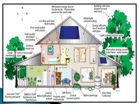Green Building Concept Green Building Concept Ppt