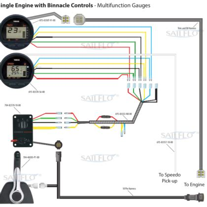 Yamaha 704 Control Box Wiring Diagram Wiring Diagram