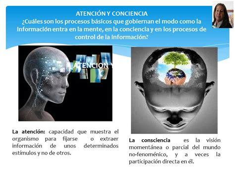 atencion imagenes mentales y conciencia atencion y conciencia youtube