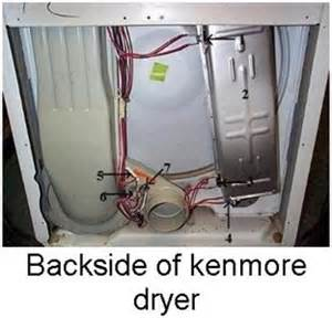 Electric Clothes Dryer Not Heating My Dryer Is Only Blowing Cold Air Solved Fixya