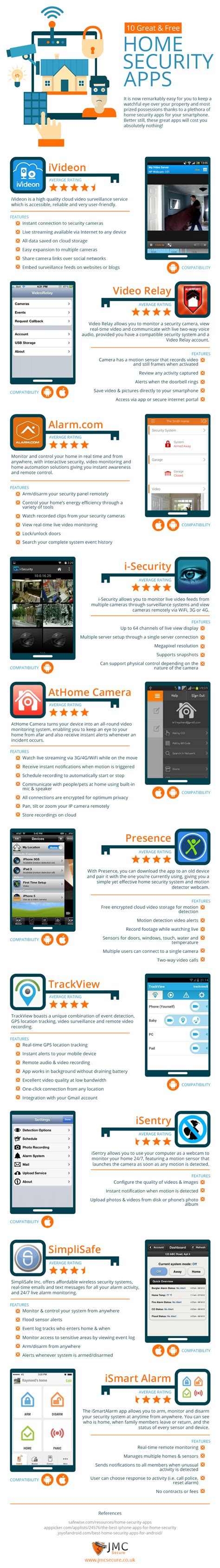 10 great free home security apps infographic biz gazette
