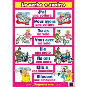 Wall Clock Stickers le verbe avoir poster linguascope