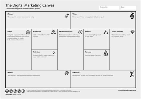 design thinking overrated 10 best toolkits images on pinterest design thinking