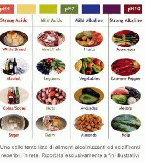 alimentazione basica e acida una guida per scoprire gli cibi alcalini e acidificanti