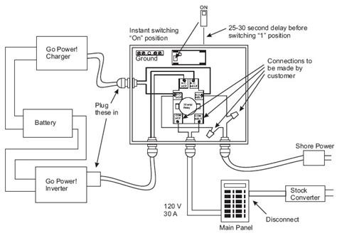 automatic transfer switch diagram go power 30 transfer switch