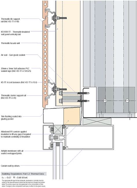 unitized curtain wall system pdf curtain wall systems pdf curtain menzilperde net