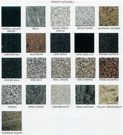 granito per cucina top cucina granito 72 images top cucina granito