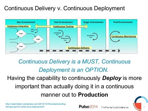 continuous delivery a brief overview of continuous delivery books ibm pulse session 2727 continuous delivery accelerated