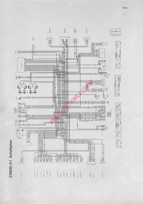 diagrama kawasaki zx600