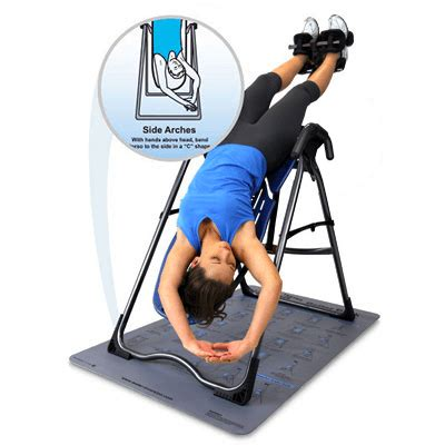 Inversion Table For Scoliosis Does It Really Work