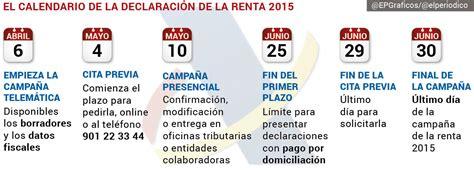 Calendario Hacienda 2016 Calendario Y Fechas Clave De La Renta 2016