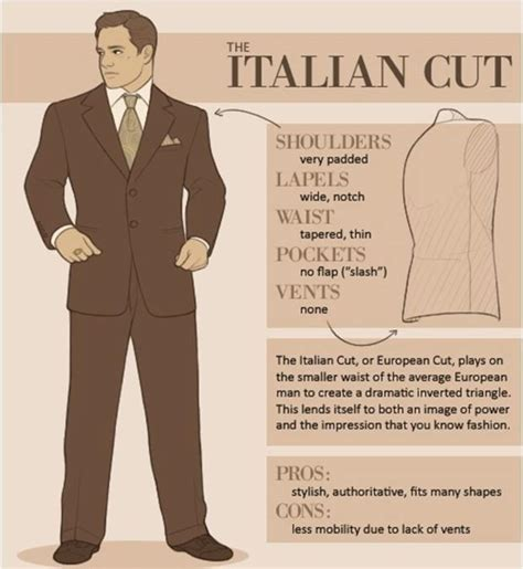 video a guide to traditional suits for men ehow 7 essential style rules for men infographics stylefrizz