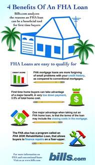 fha home loan requirements louisville kentucky mortgage lender for fha va khc usda