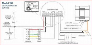 aire 700 wiring aire image wiring diagram wiring diagram aire 700 humidifier images on aire 700 wiring