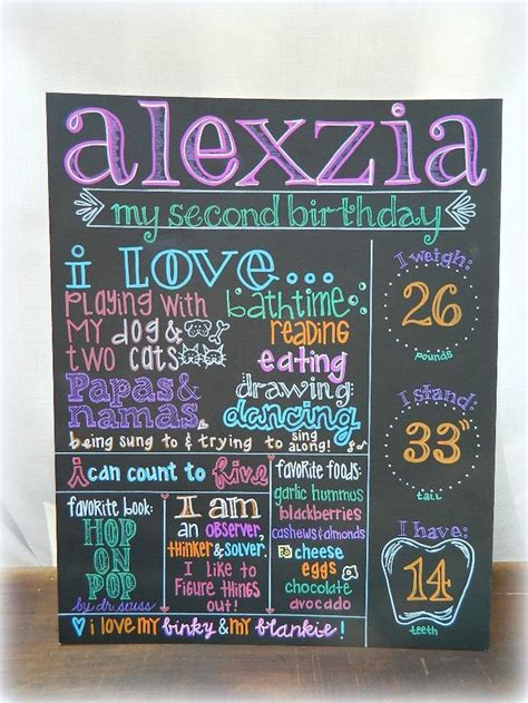 chalkboard paint birthday ideas discover and save creative ideas