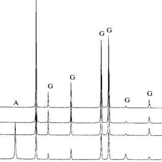 xrd pattern boehmite in situ xrd patterns of a mixture of aluminum hydroxide