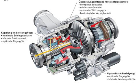 2013 audi s4 sport differential car and driver