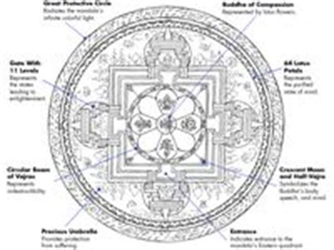 sand mandala coloring pages 1000 images about tibetan mandala on pinterest tibet