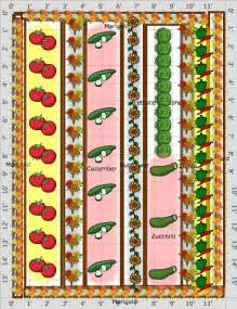 Vegetable Garden Layout Planner Vegetable Garden Planning Beginning Gardening